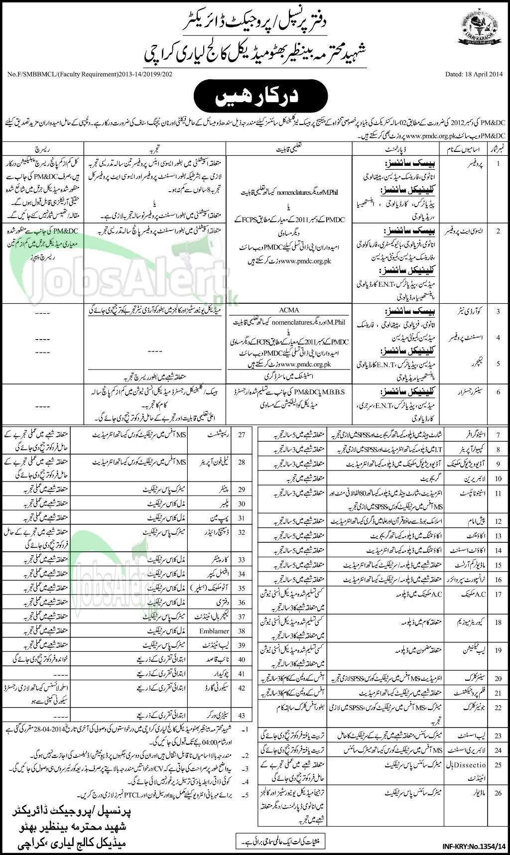 Shaheed Mohtarma Benazir Bhutto Medical College Jobs Karachi