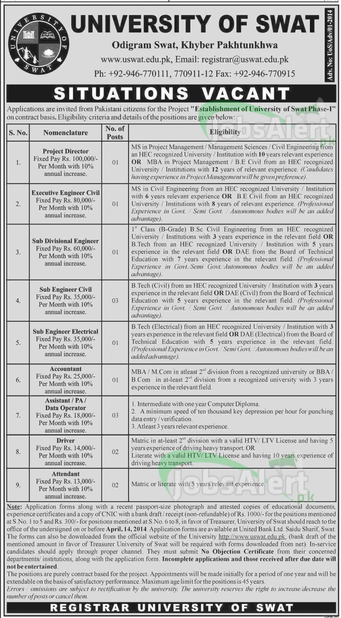 University of Swat Jobs for Accountant & Assistant in KPK
