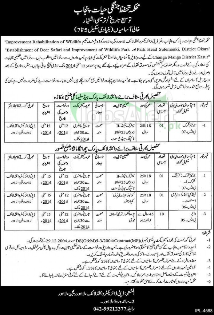 Wildlife & Parks Department Jobs For Junior Clerk 2014 Lahore