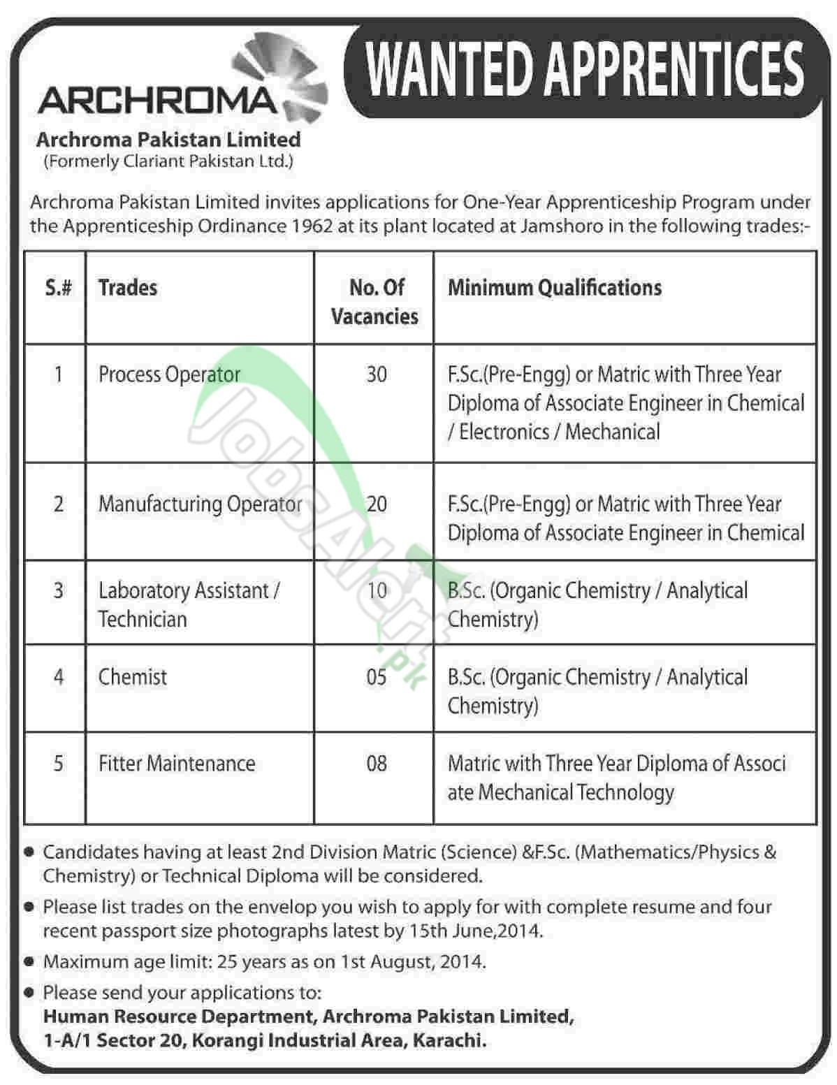 Archroma Pakistan Limited Karachi