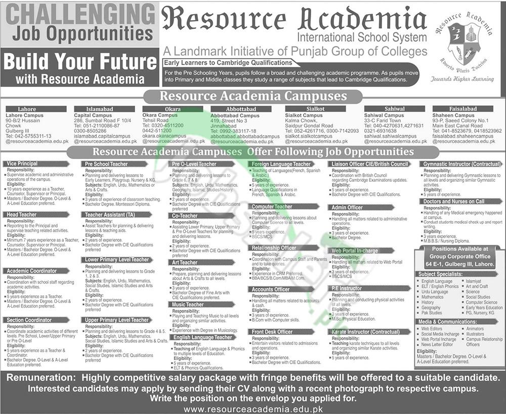 Resource Academia