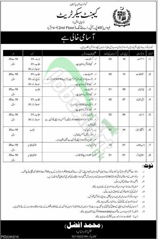 Cabinet Division Islamabad