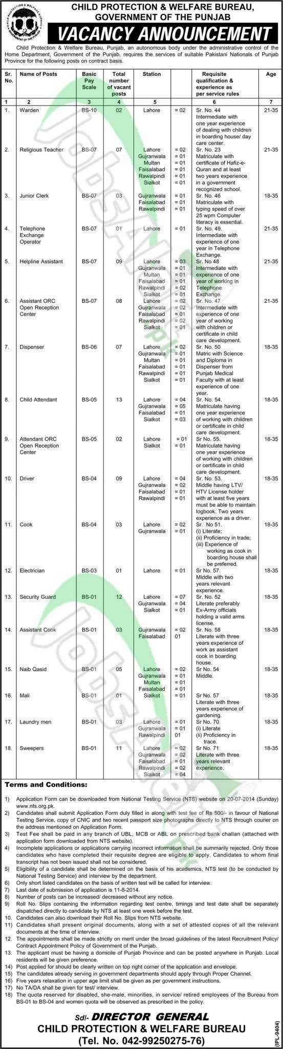 Child Protection & Welfare Bureau Punjab