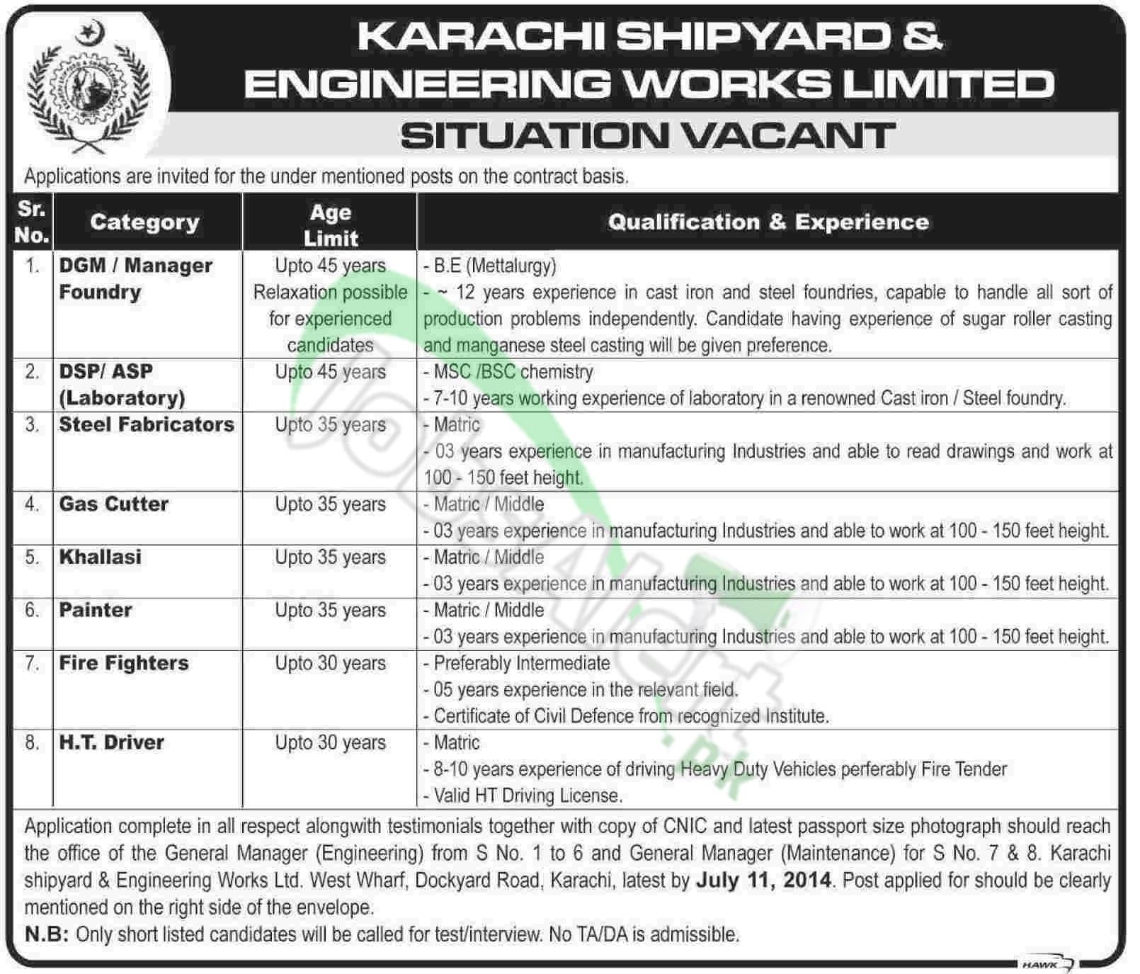 Karachi Shipyard