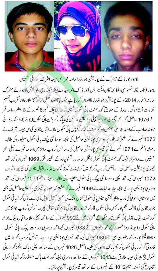 Top Position Holders in Bise Lahore Board 2014 Toppers