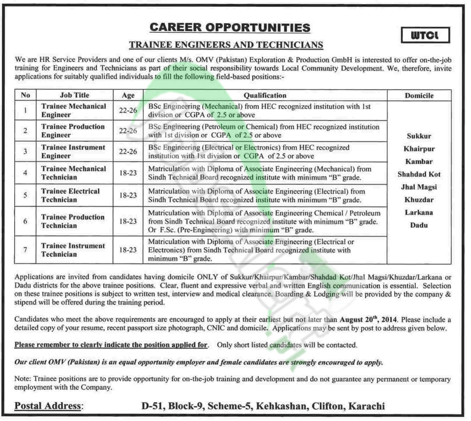 OMV Pakistan Exploration & Production GmbH, Karachi