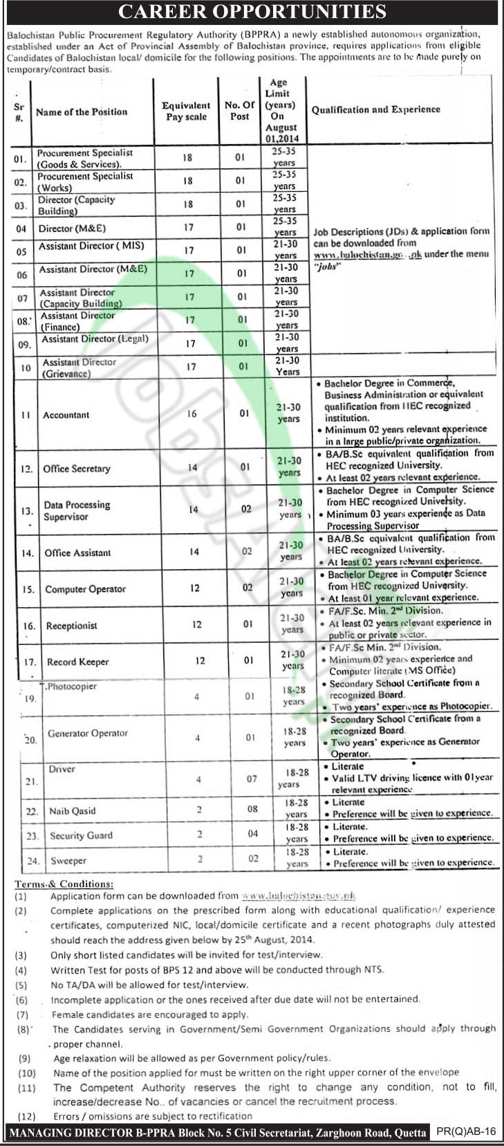 Balochistan Public Procurement Regulatory Authority (BPPRA) Quetta