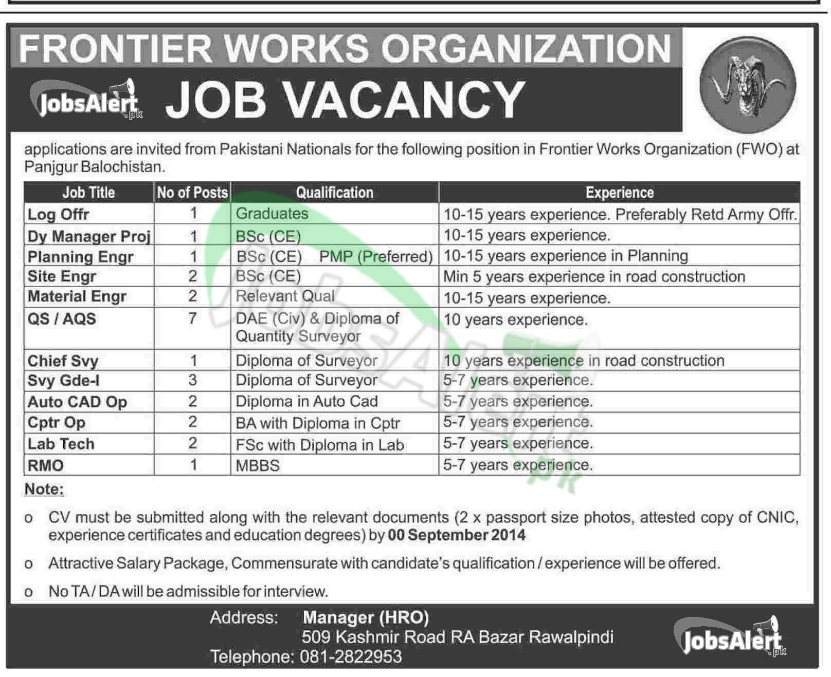 (FWO) Frontier Works Organization