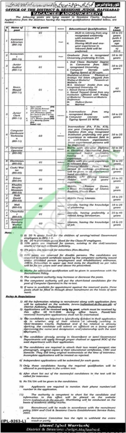 Session Court Hafizabad Jobs