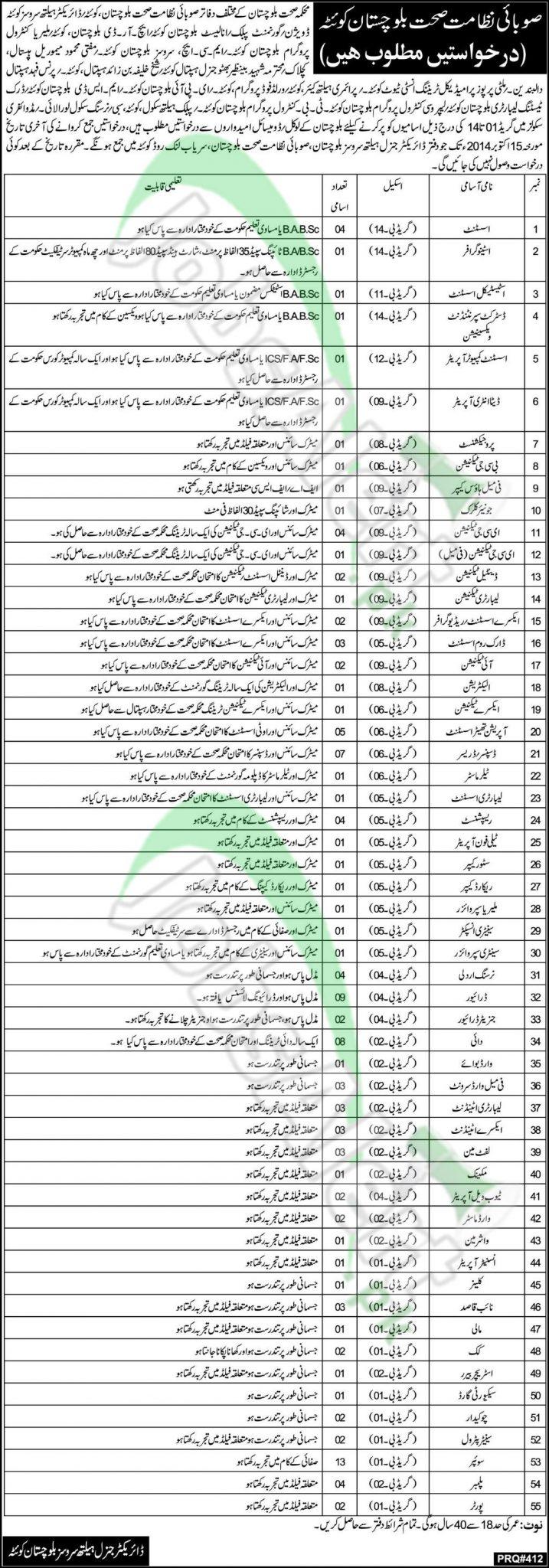 Health Department Quetta