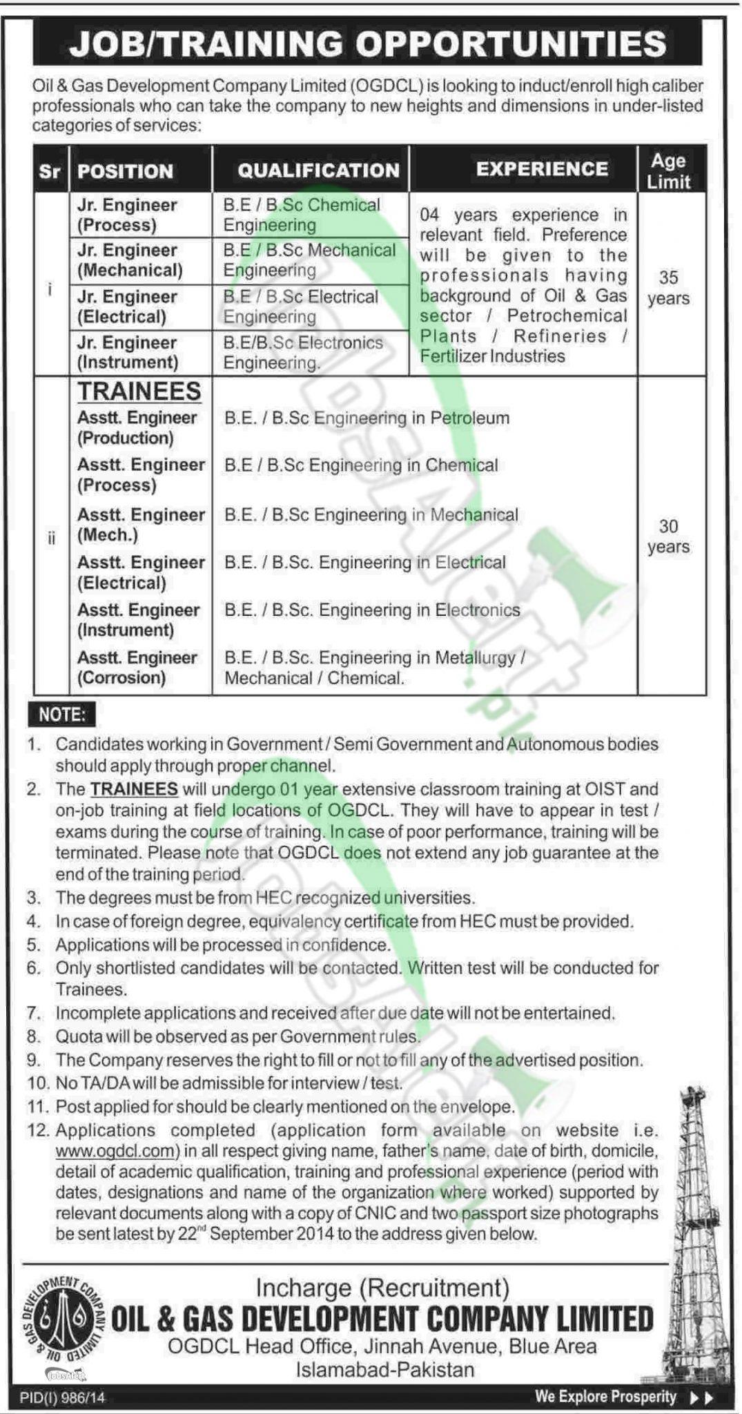 (OGDCL) Oil & Gas Development Company Ltd
