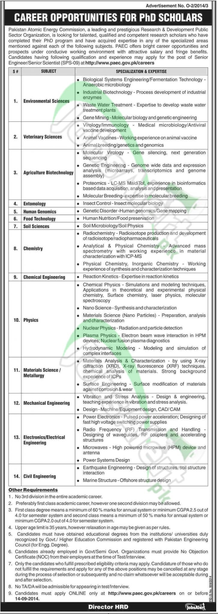 Pakistan Atomic Energy Commission (PAEC) Islamabad