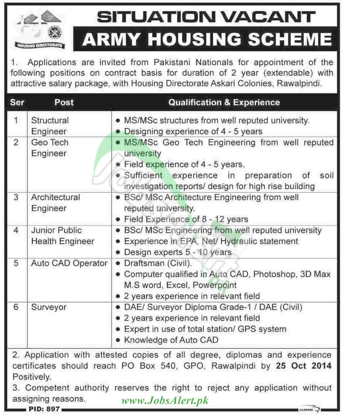 Army Housing Scheme