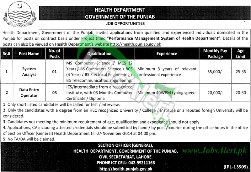 Health Department Punjab