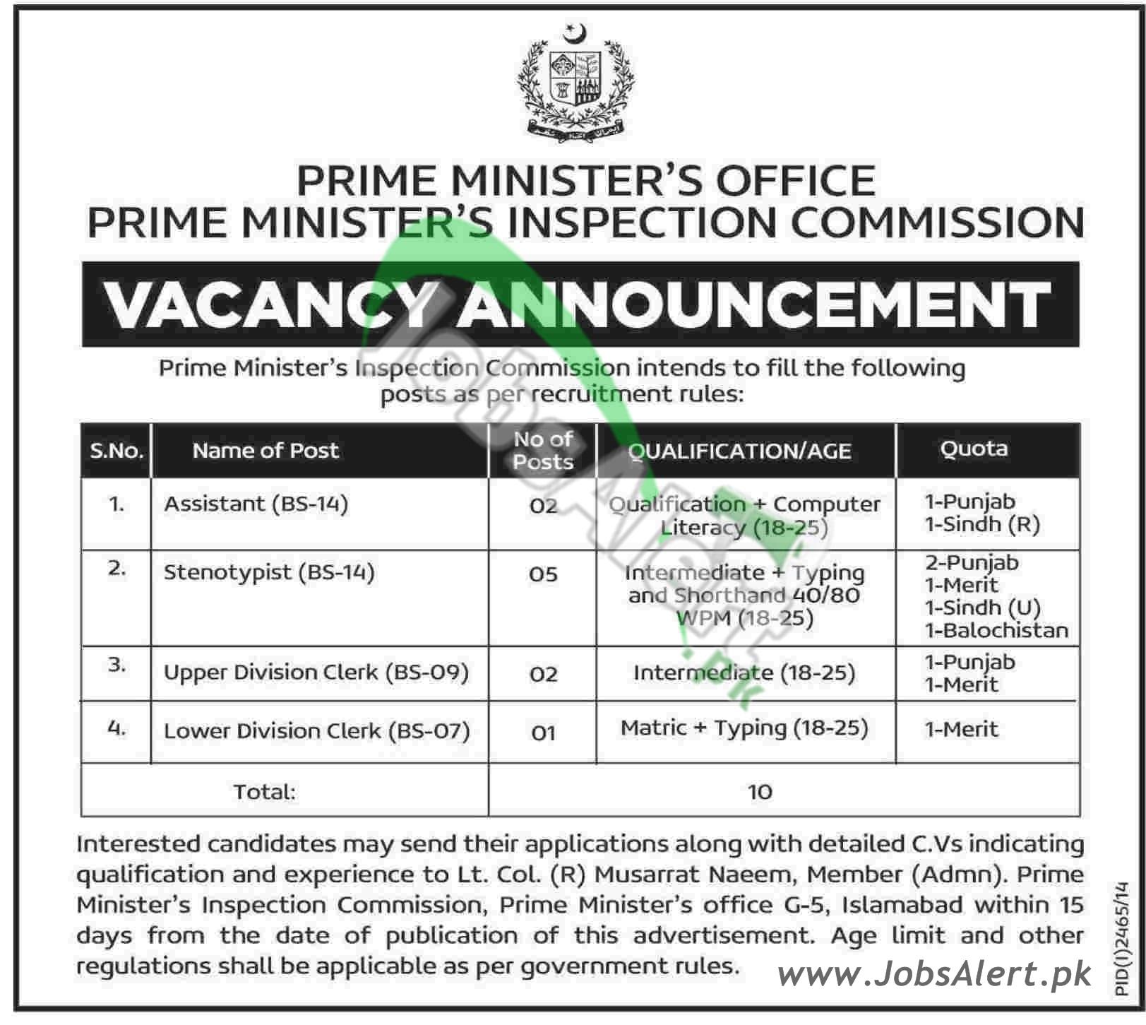 PM Inspection Commission