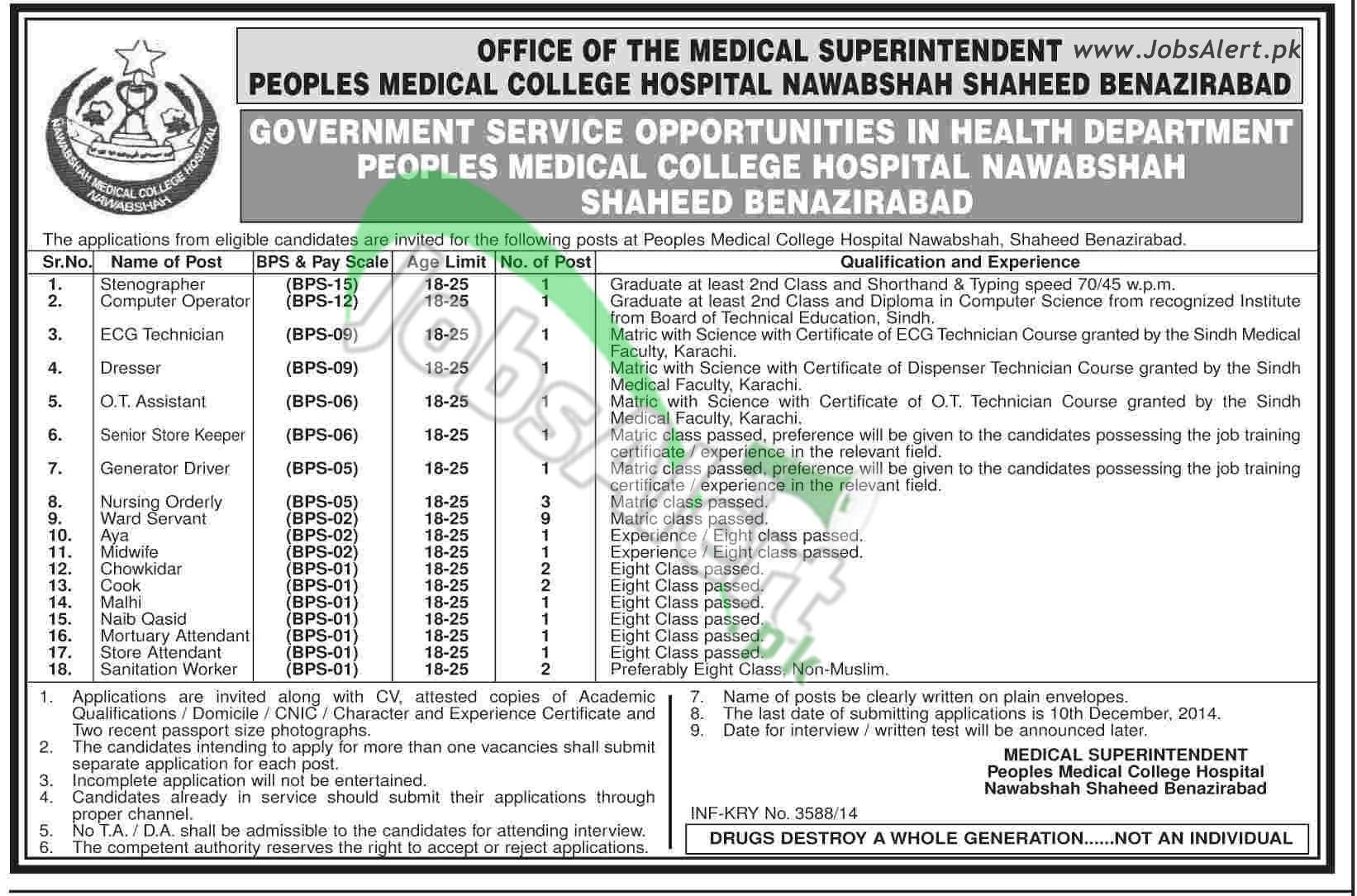 Peoples Medical College Hospital Nawabshah Benazirabad