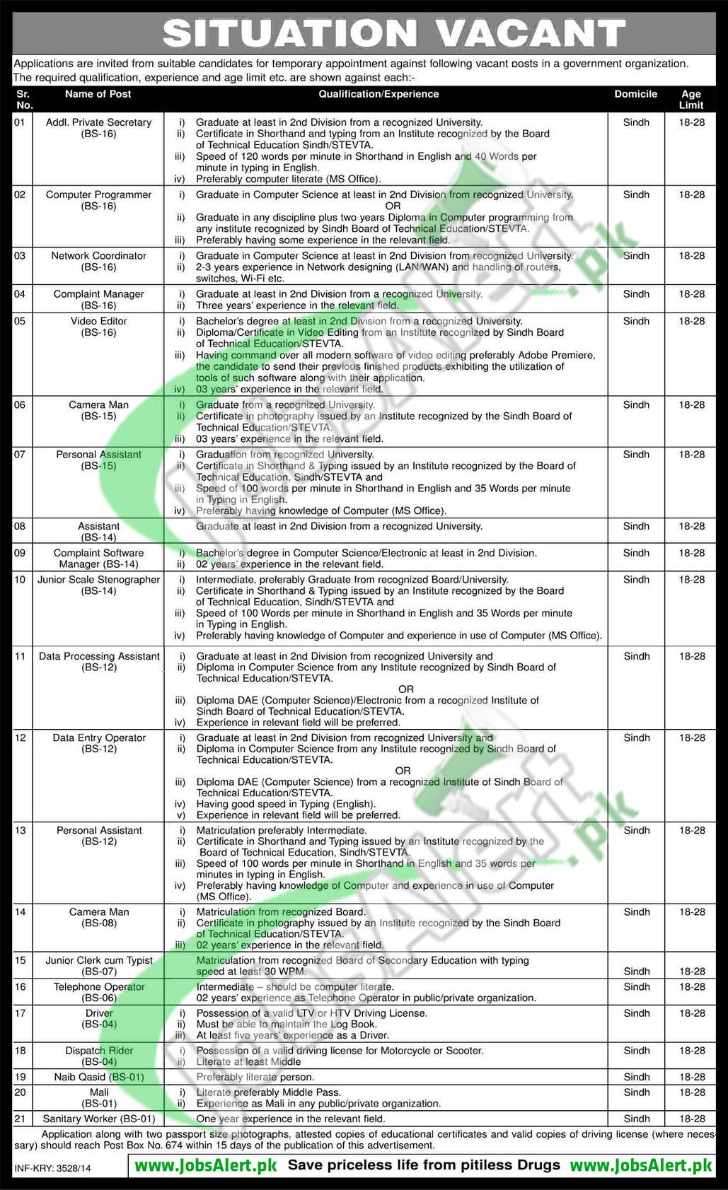 Sindh Government Organization Jobs Opportunities 2014