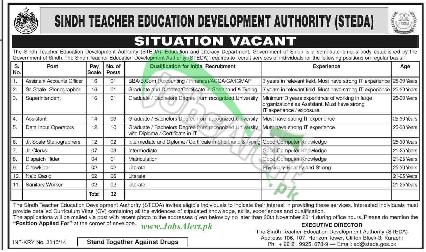 Sindh Teacher Education Development Authority (STEDA)