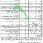 CMH Hospital Lahore Govt Jobs 2014 BPS-14 to BPS-01