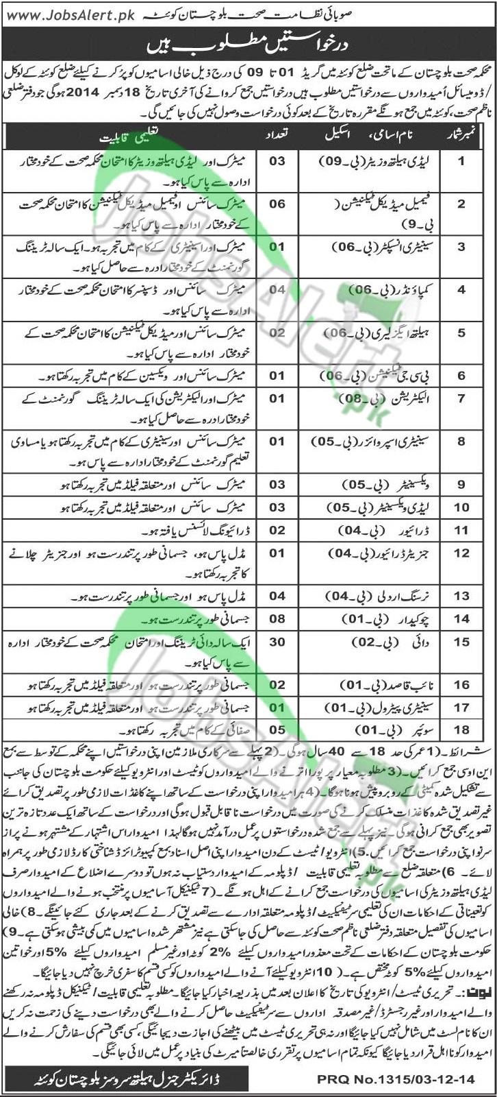 Health Department Balochistan Quetta
