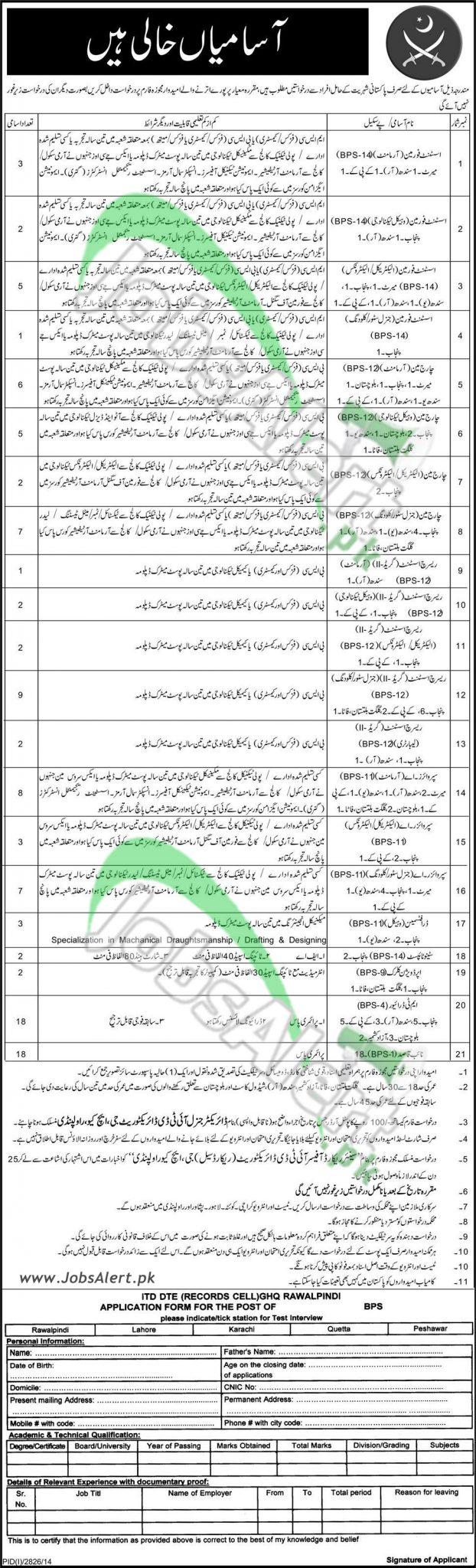 ITD Directorate GHQ Rawalpindi