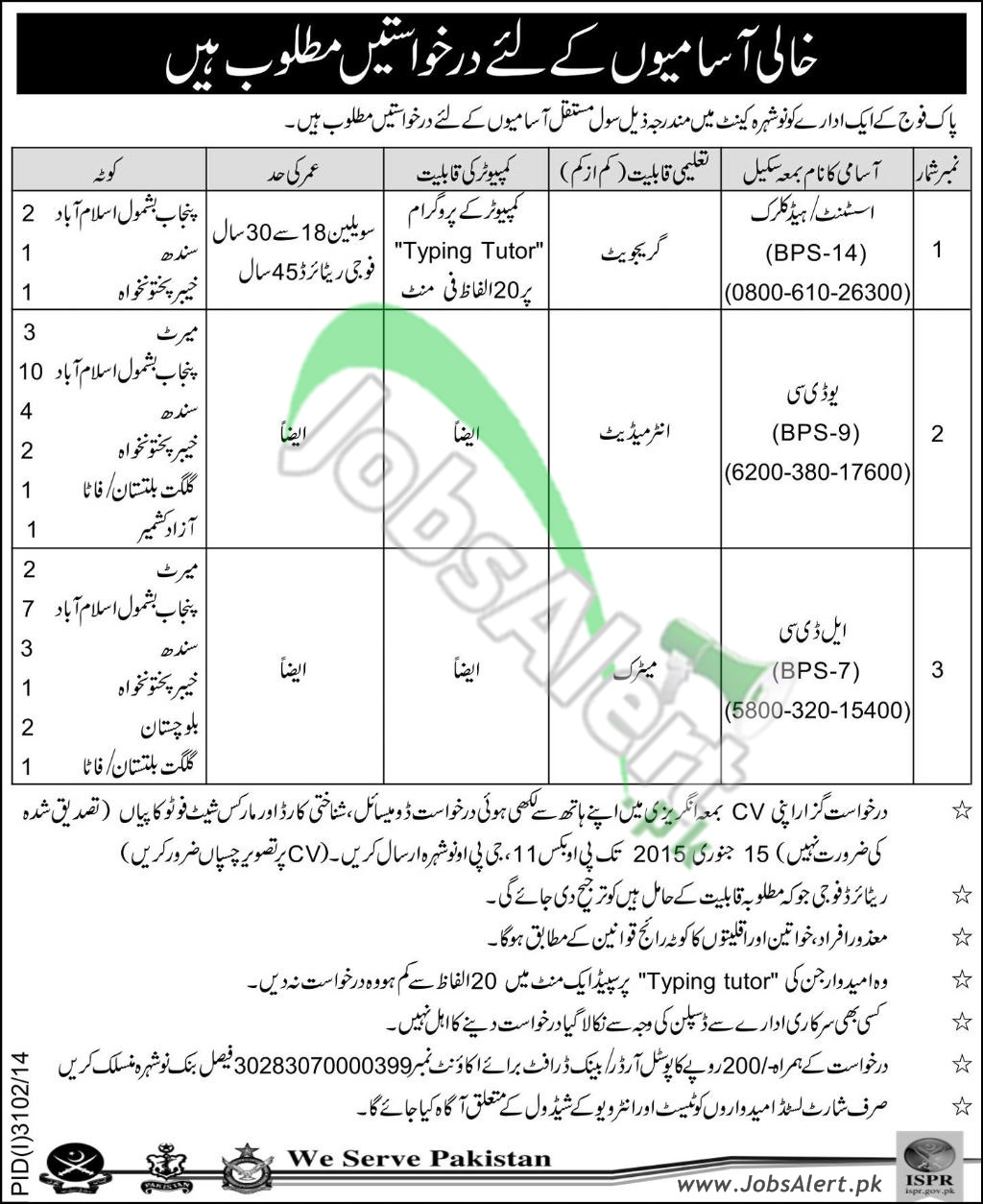 Pak Army Jobs Dec 2014