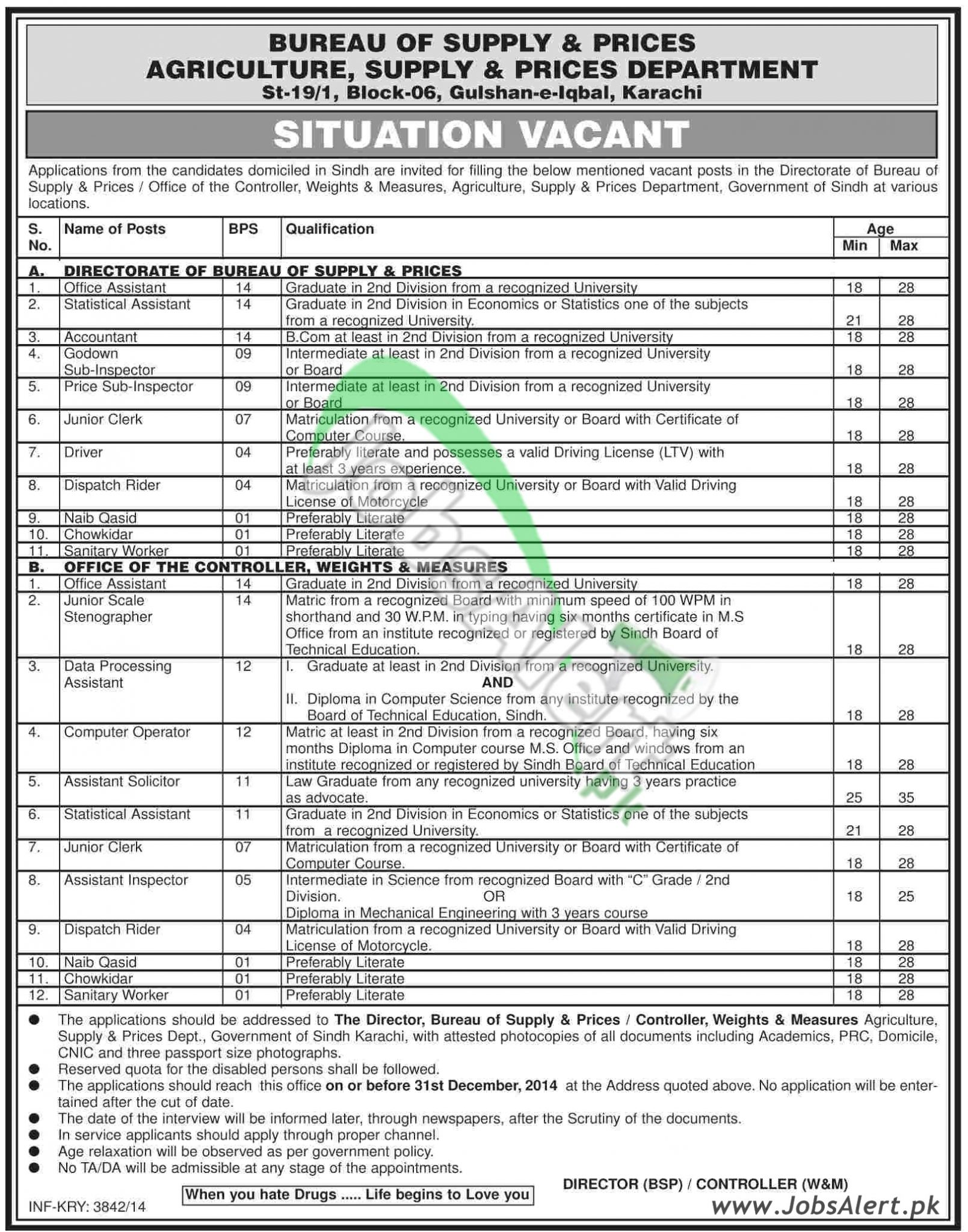Supply & Prices Department Karachi
