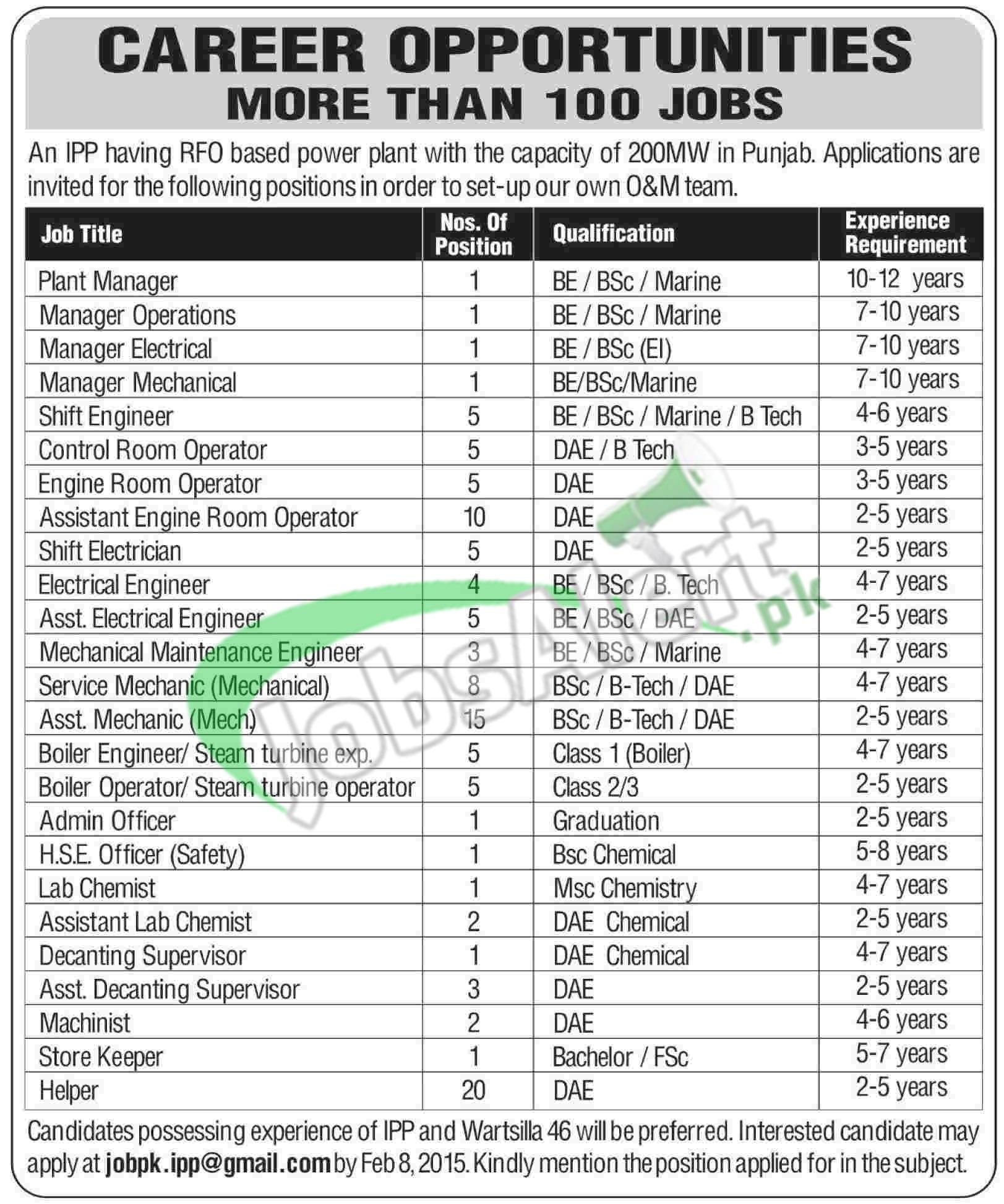 IPP Pakistan Govt Jobs 2015