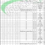 601 Regional Workshop EME Quetta Jobs