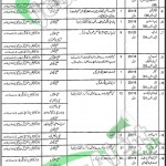 Forestry Wildlife & Fisheries Department Jobs