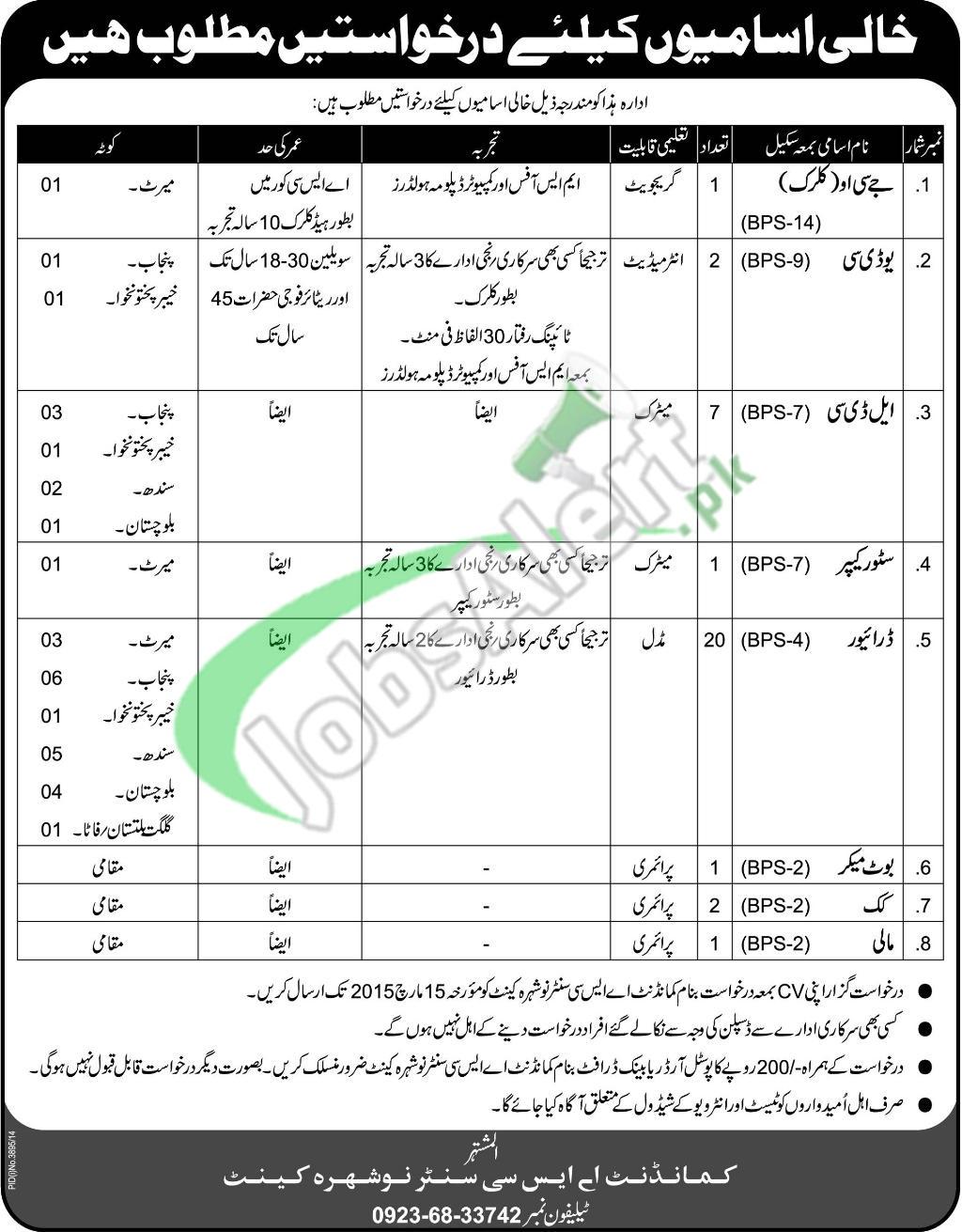 Pakistan Army ASC Centre Nowshera Jobs