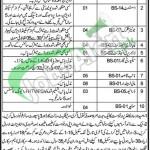Nawaz Sharif Agriculture University Jobs