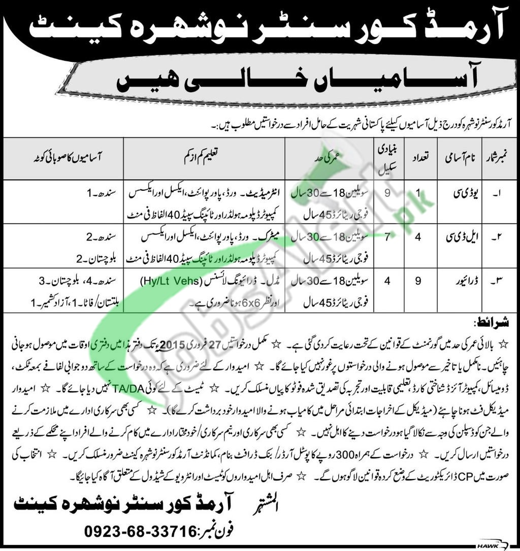 Armoured Corps Centre Nowshera Jobs