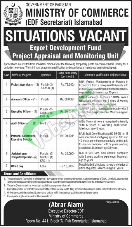 Ministry of Commerce Pakistan Jobs