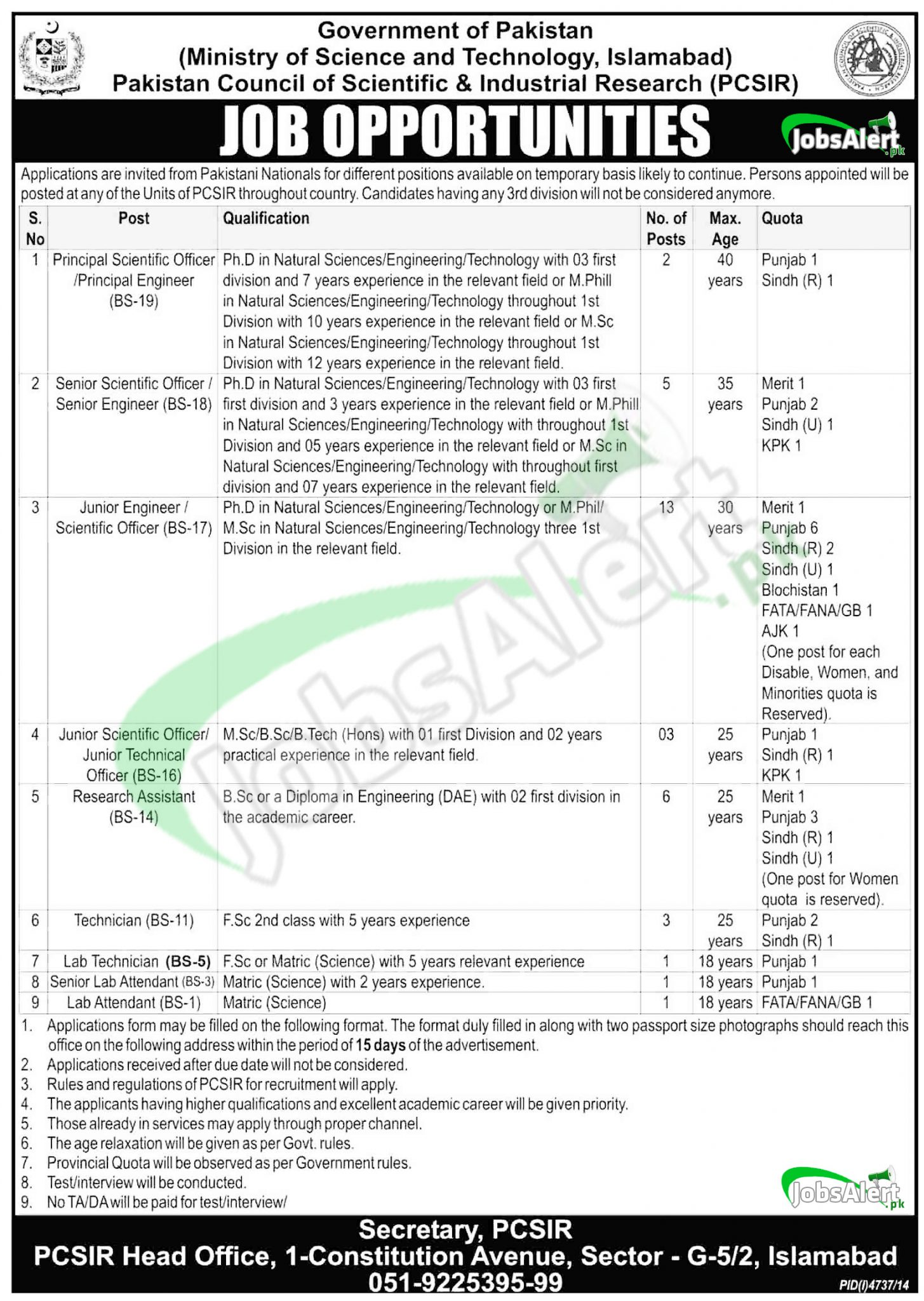 PCSIR Ministry of Science & Technology Jobs