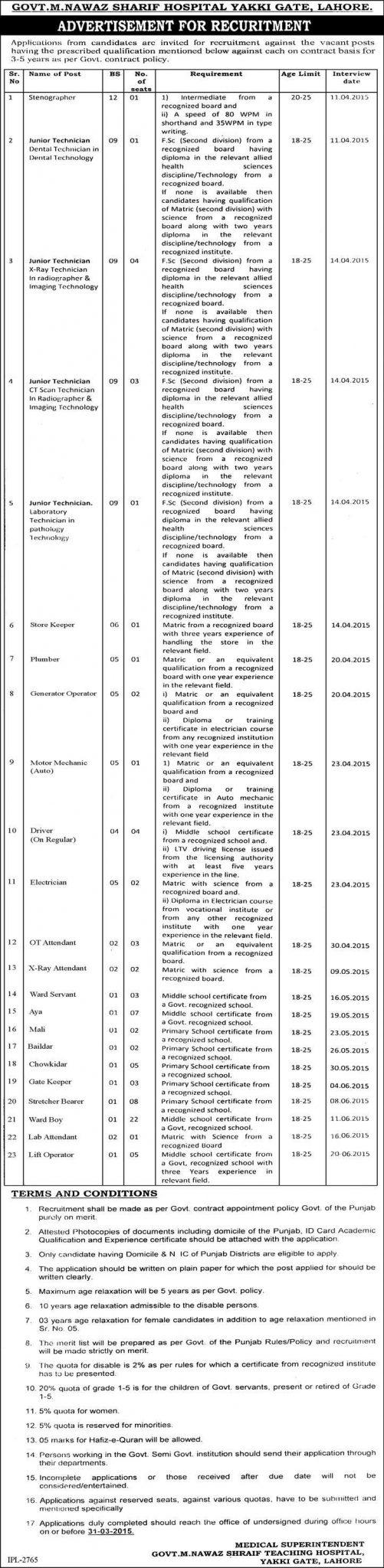 Nawaz Sharif Hospital Lahore Jobs