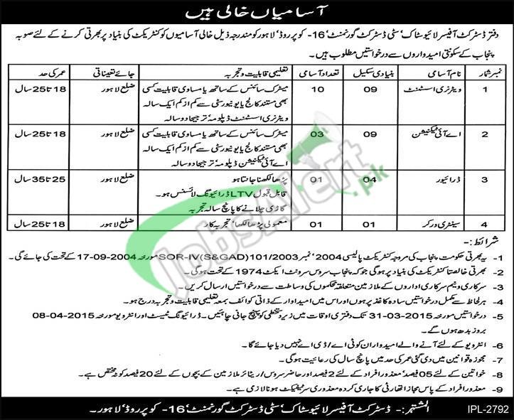 Jobs in Livestock Department Punjab Lahore