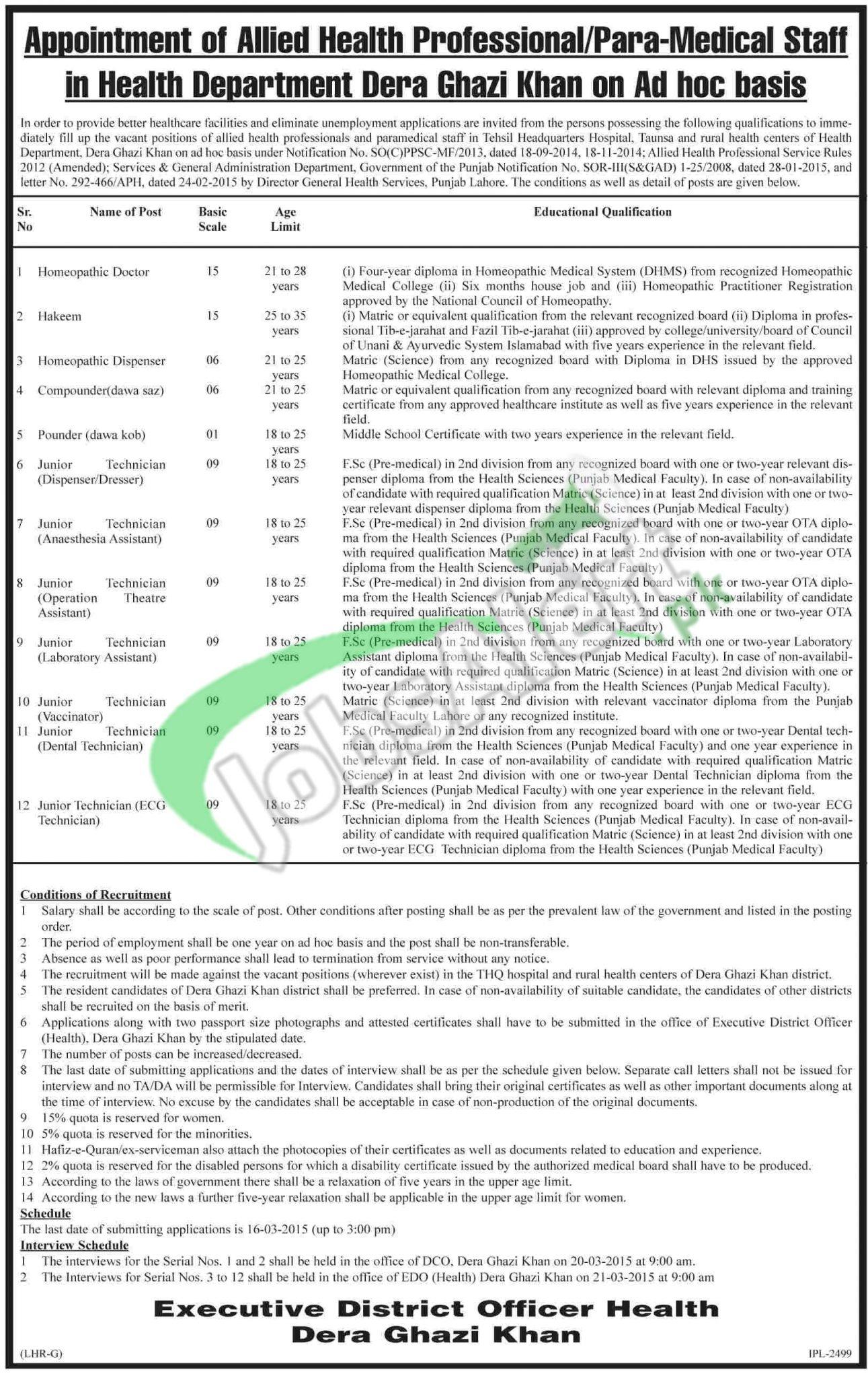Health Department DG Khan Jobs