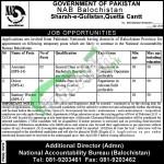 NAB Balochistan Jobs