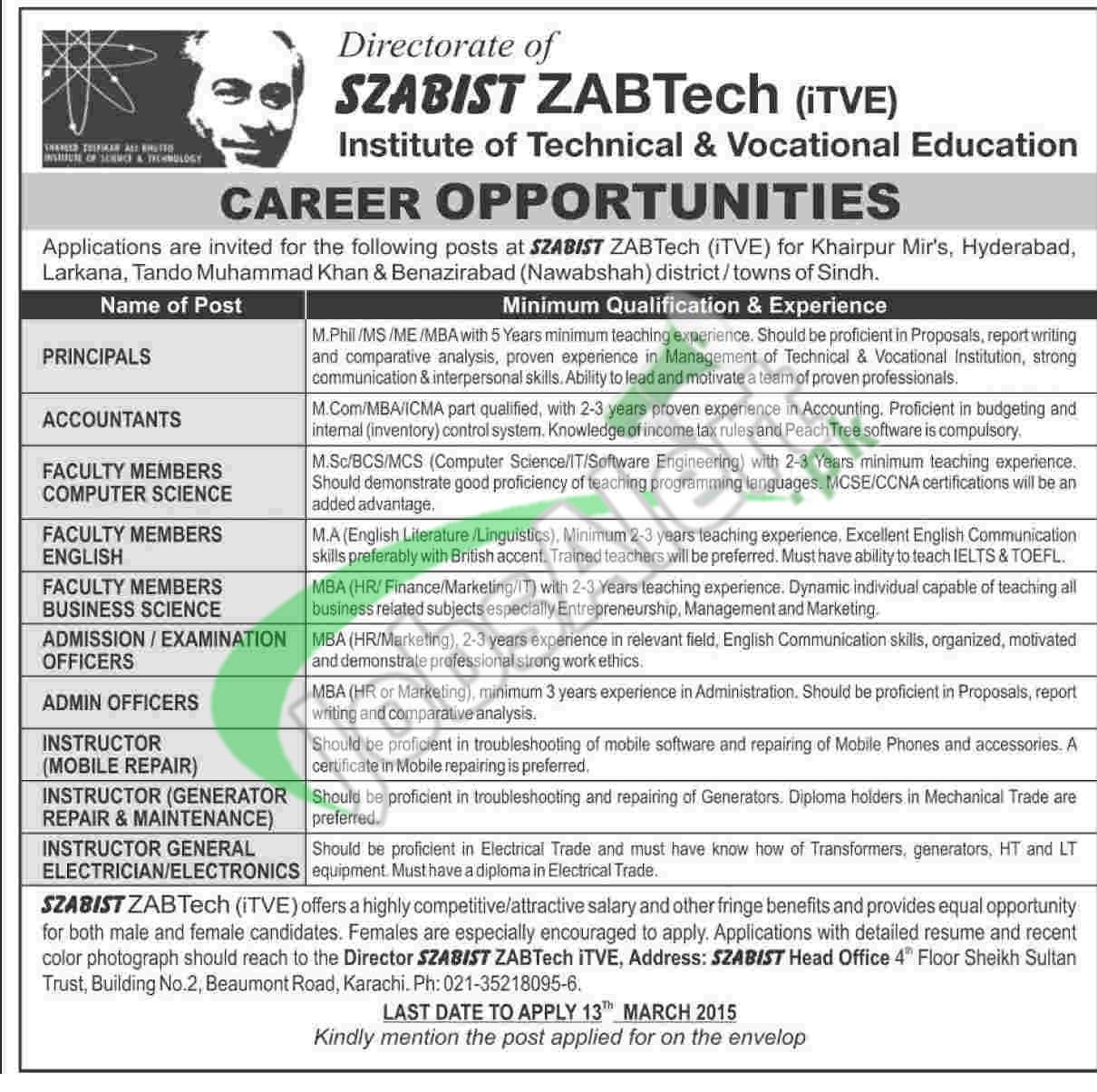 SZABIST University Karachi Jobs