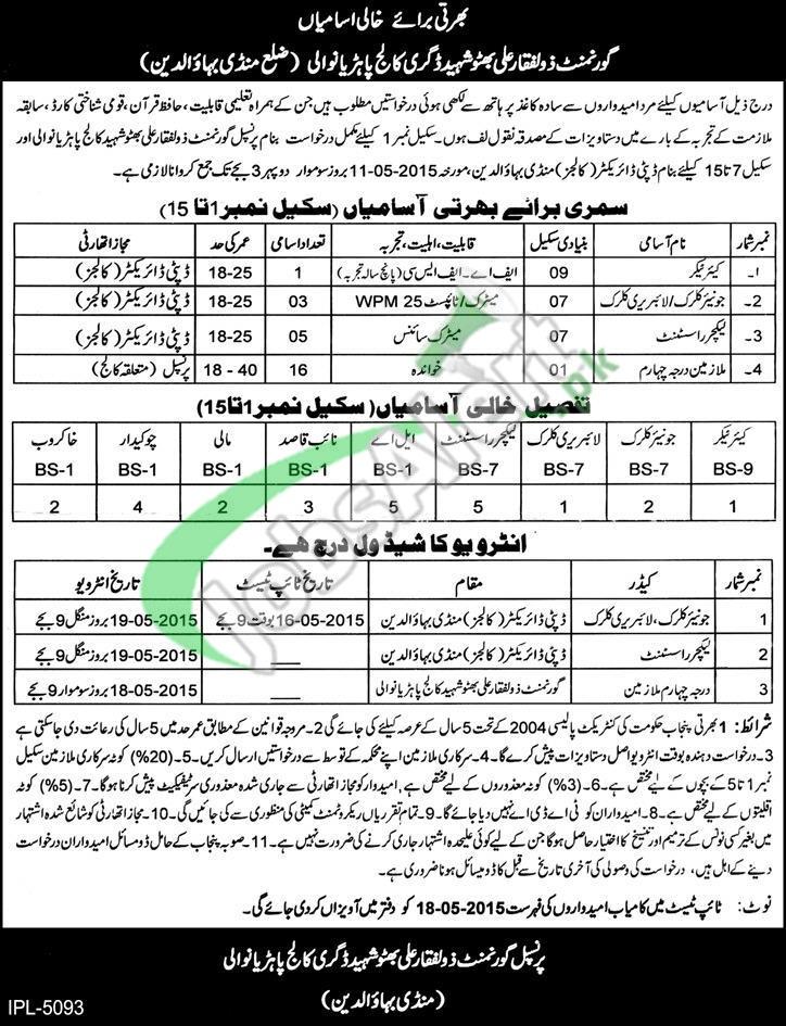 Govt Zulfiqar Ali Bhutto Shaheed Degree College Jobs