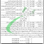 Jobs in Military College Sui