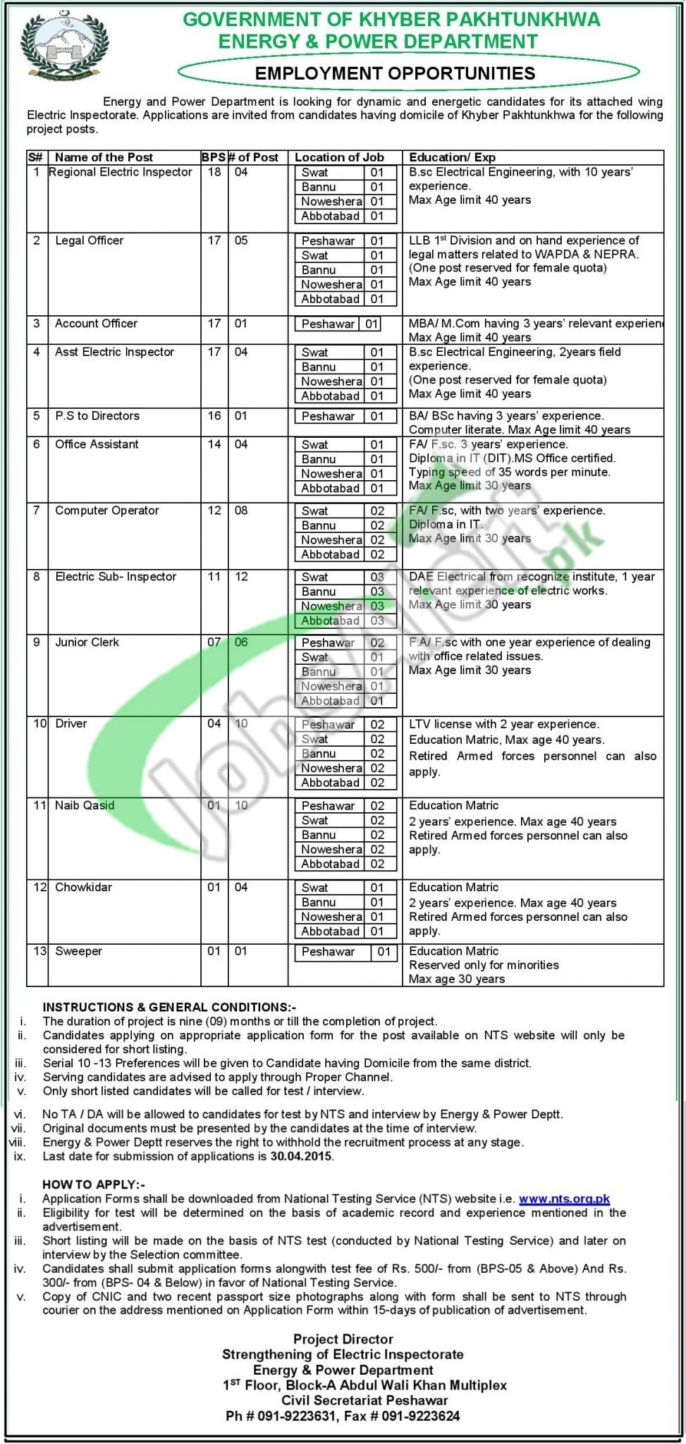 Energy & Power Department KPK Jobs