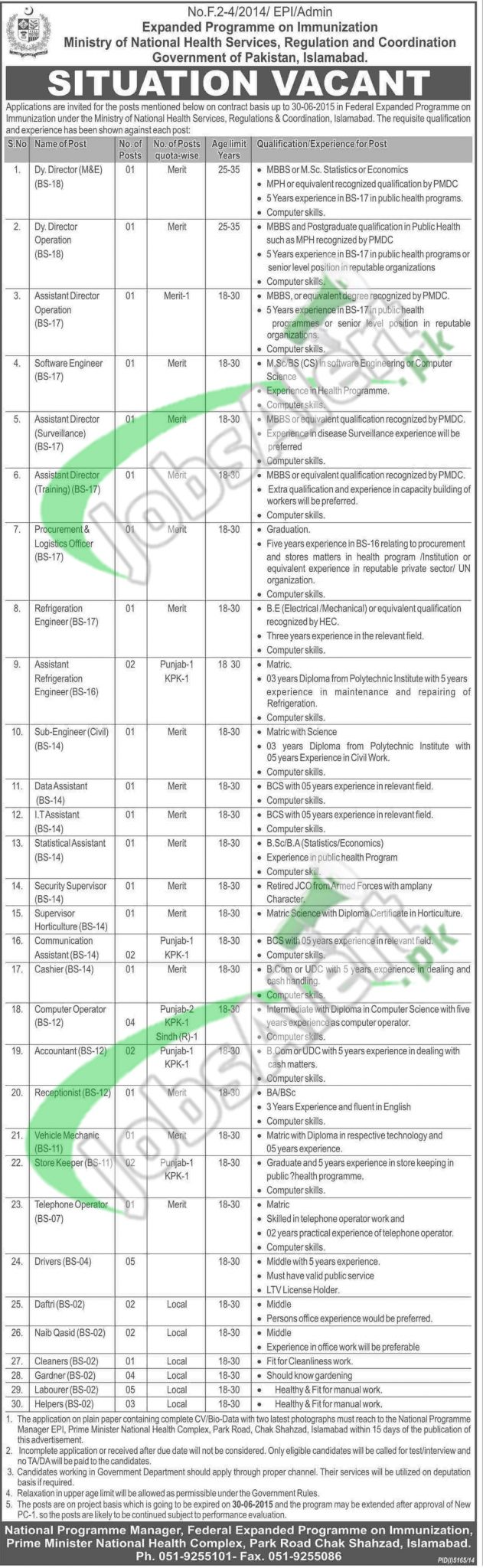 Ministry of National Health Services Regulations & Coordination Islamabad Jobs