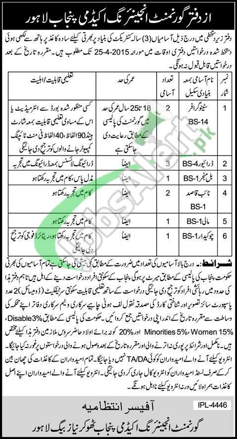 Govt Engineering Academy Punjab Lahore Jobs