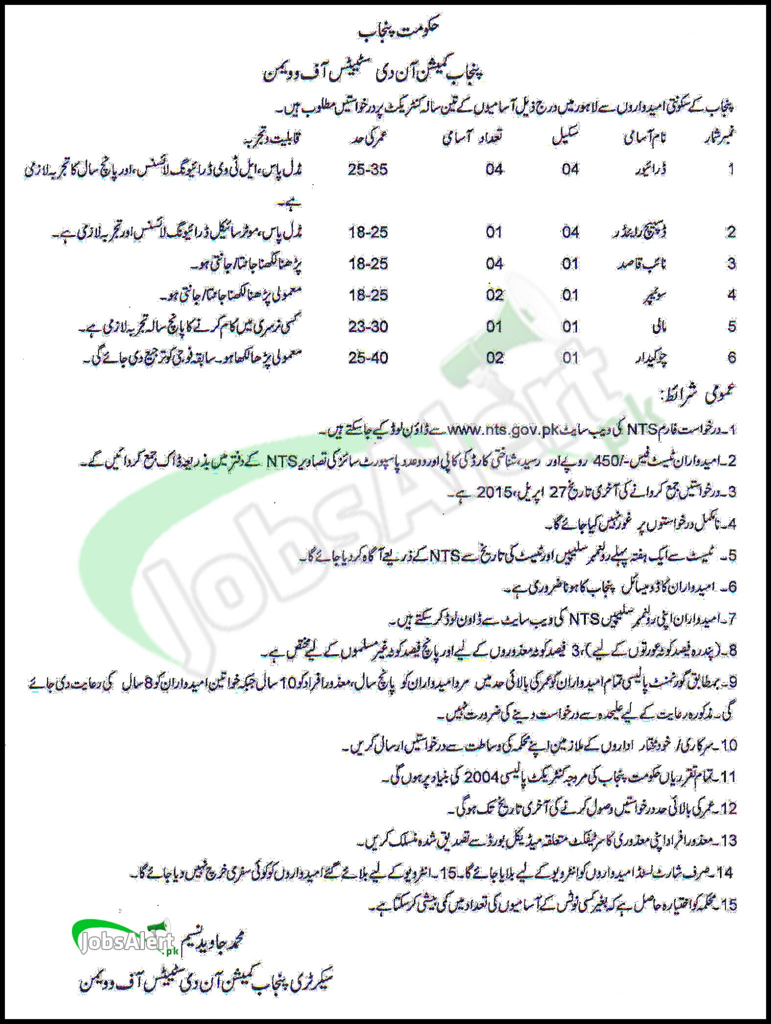 Govt of Punjab Commission On The Status of Women Jobs