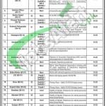 NIE Islamabad Jobs