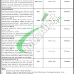 Worker Welfare Board KPK Jobs
