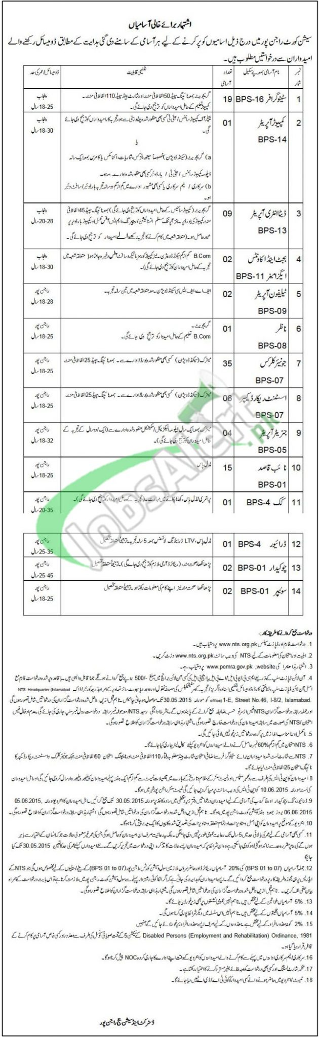 District & Session Court Rajanpur Jobs