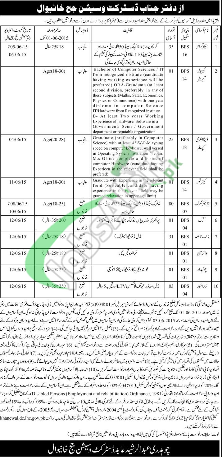 District & Session Court Khanewal Jobs
